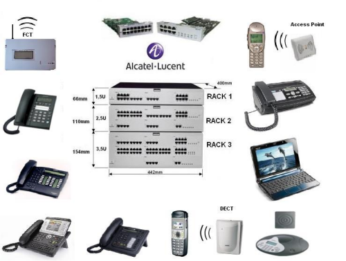 ALCATEL-LUCENT OMNI PCX OFFICE ENTERPRISE – Expansível a 15.000 Portas.